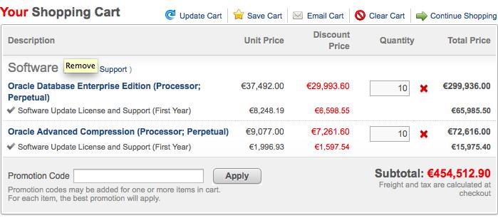 Enterprise Edition Cost